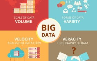 Big data: Data Lakes