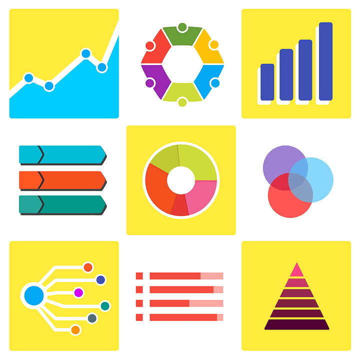 HR Process Analytics