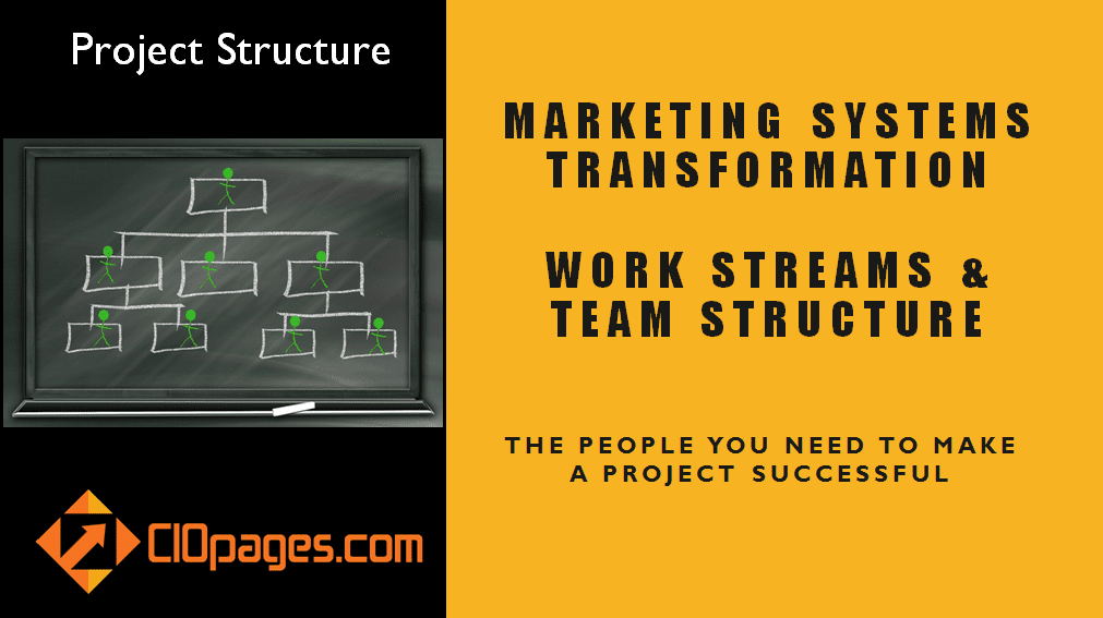 Marketing Transformation Project Workstreams