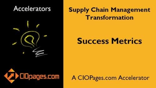 scm-success-metrics-ciopages-store-product-description-20161121-done