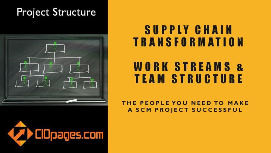 Supply Chain Management Transformation Project Work Streams