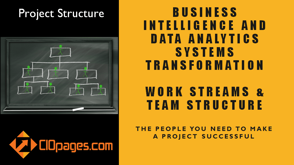 Business Intelligence Transformation Project Work Streams and Roles