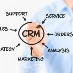 CRM Transformation Resources