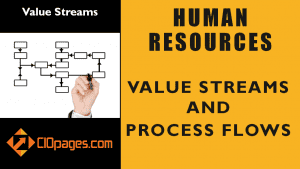 Human Resources Value Streams