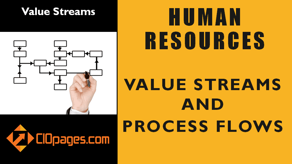 Human Resources Value Streams and Processes