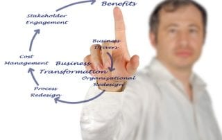 Finance Transformation Drivers