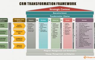 CRM Transformation Framework