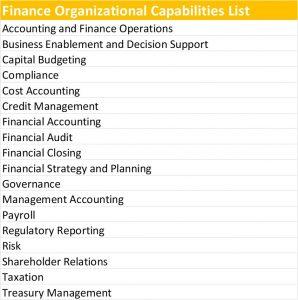Finance Organizational Capabilities List